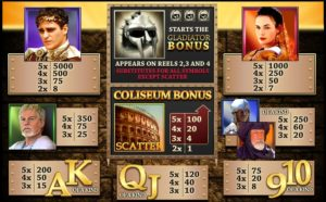 Gladiator Movie Themed Slots