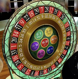 Playtech Live Casino Spread Bet Roulette