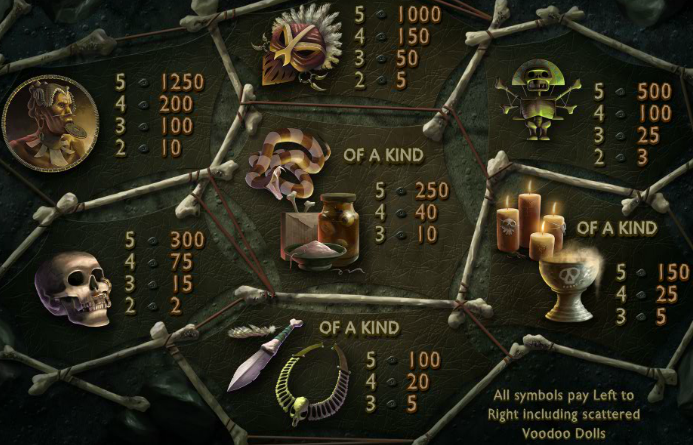 RTG Voodoo Magic Slots