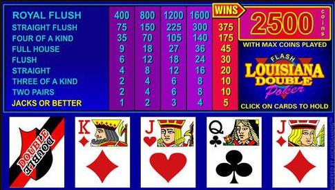 Louisiana Double Poker Tablet Video Poker