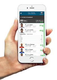 How to Win Daily Fantasy Sports Contests